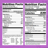 Nutrition Label Fact: Changes Coming