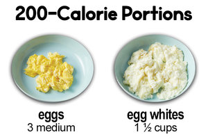 Instead of Whole Eggs… Egg Whites