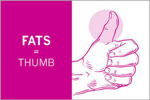 Fat Portion (1 Tbsp.) = Your Thumb
