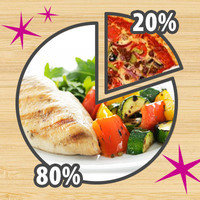 Smarter Eating in 5 Simple Steps: 5. Become an 80/20 rule rock star.